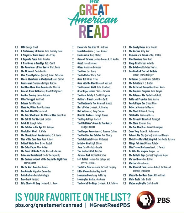 Image result for great american reads list